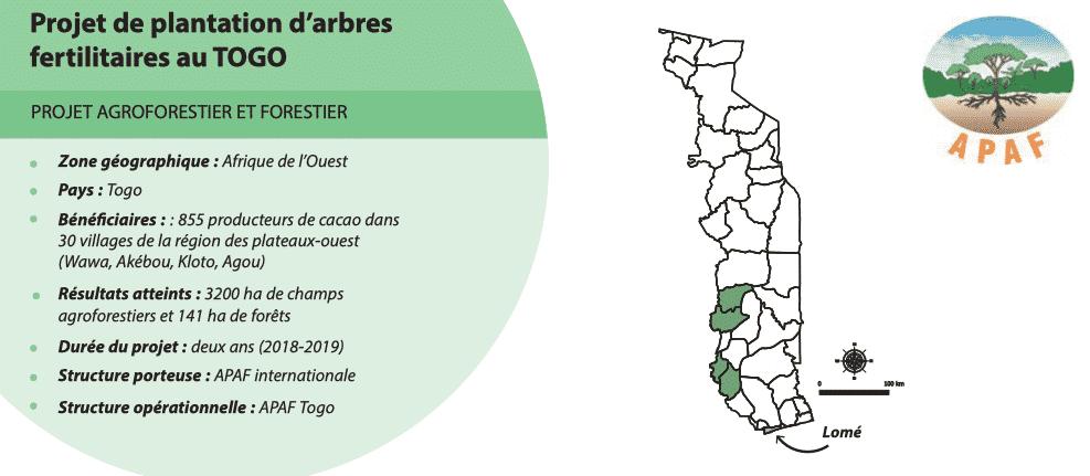 Togo-Apaf